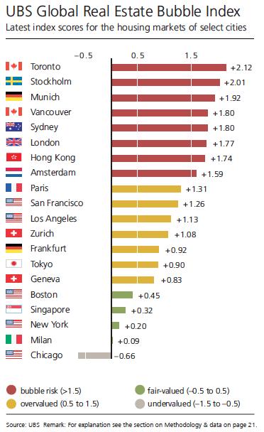 Melhores Cidades para Investir em Imóveis de Aluguel